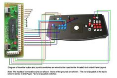 ArcadeCab- MAME Cabinet Plans 2: Wiring the Control Panel