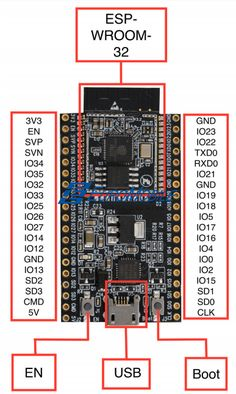 Taxa desenvolvedor ESP32-Developement-Kit Com Espressif
