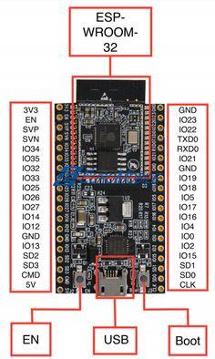 Taxa desenvolvedor ESP32-Developement-Kit Com Espressif