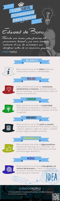 6 sombreros para pensar #infografia #infographic vía: http://www.pausacreativa.es/blog/infografia-los-6-sombreros-para-pensar/