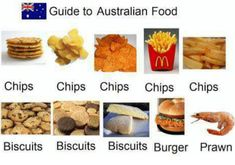 Just 100 Really Fucking Funny Memes About Aussie Food All these are right except the first biscuits. They're called cookies. But only because they have choc chips. If the don't have choc chips then they're biscuits too Australian Memes, Aussie Memes, Australian Food, Really Funny Memes, Stupid Memes, Funny Relatable Memes, Stupid Funny, Funny Stuff, Funny Humor