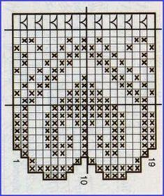 Szydełkomania: Borders for Filet Crochet Charts, Crochet Borders, Crochet Diagram, Knitting Charts, Crochet Stitches, Crochet Home, Knit Or Crochet, Crochet Designs, Crochet Patterns