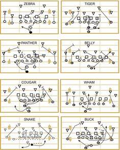 Base run plays – American Football Flag Football Plays, Football Defense, Football Coaching Drills, Football 101, Tackle Football, Football Workouts, Nfl Football Teams, Patriots Football, Football Memes