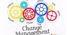 Marketing Masterminds explains how to become a change management consultant. Tips to change your career to a CMC consulting professional. Knowledge Management, Time Management Skills, Consulting Companies, Consulting Firms, Senior Management, Change Management, What Is Knowledge, Core Competencies, Agent Of Change