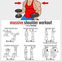 Bodybuilding muscle workout using different workout techniques like uni-set, multi-set, pyramid routines, super breathing sets and much more. Choose an effective workout that suits your lifestyle. Fitness Workouts, Weight Training Workouts, Gym Workout Tips, Fitness Tips, Fitness Plan, Hard Workout, Workout Exercises, Cardio Gym, Workout Plans