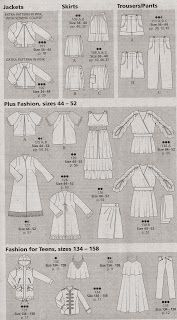 SMF Designs and Friends  Burda Style 6/2015-Line Drawings