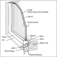 Image result for window detail nz