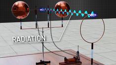 Understanding Electromagnetic Radiation! | ICT #5