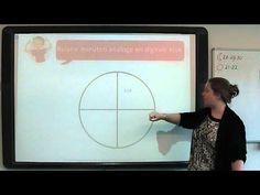 Rekenen: relatie minuten analoge en digitale klok