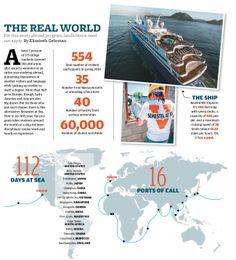 Boston Globe coverage of Semester-at-Sea
