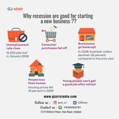 Best Start, Good Job, Young People, Good Things, Business, Store, Business Illustration