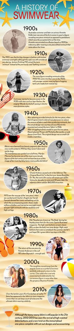 The History of Swimwear: times change, style remains!