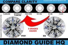 ► ► Beautiful Low Clarity Diamonds that Look GREAT and Save you Money!