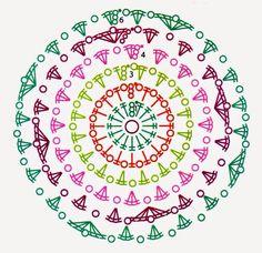 Trendy Ideas Crochet Mandala Paso A Paso Motif Mandala Crochet, Crochet Circles, Crochet Motifs, Crochet Flower Patterns, Crochet Diagram, Doily Patterns, Crochet Round, Crochet Chart, Crochet Squares