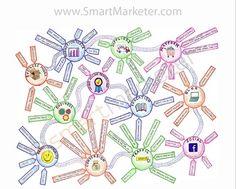 Ecommerce, Make It Simple, Marketing, E Commerce
