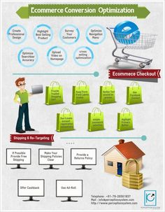 Are you running an e-commerce website? If yes, it is much essential for you to optimize e-commerce conversion. To increase your business worldwide, yo Business Entrepreneur, Business Marketing, Online Marketing, Digital Marketing, E Commerce, Navigation Design, Web Design, Online Income, Document
