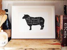 Meat cuts (sheep)