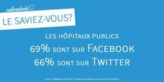 [Le saviez-vous ?] L'hôpital préféré des français sur les réseaux sociaux est l'hôpital Necker. - Blog Calendovia