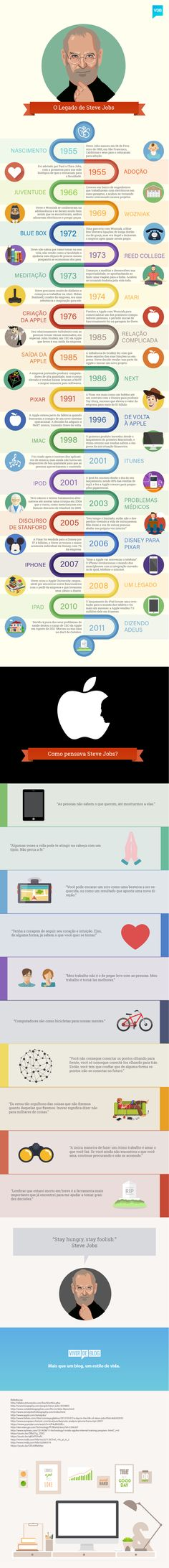 [Infográfico] Steve Jobs E O Legado Que Mudou O Mundo Steve Jobs, Experiment, Computer Jobs, Steve Wozniak, Old Computers, Design Thinking, Web Design, Design Strategy, Study Tips