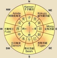 dating zodiac signs japanese by year