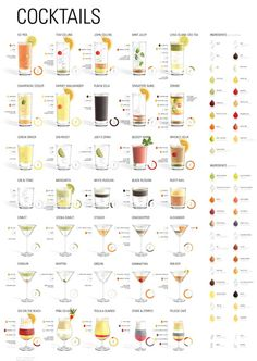 Cocktails / Cocktail Poster #design #infographic