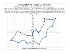 1000+ images about Math - graphs on Pinterest | Worksheets, Planes ...