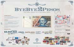 Concept Board, Case Study, Advertising, Boards, Cannes, Bye Bye, Layouts, Campaign, Design