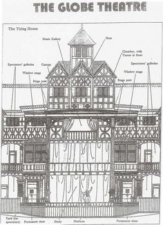 64cdf58da8504ff77a57f591f48833cc globe theater teaching theatre 26 awesome labeled diagram of the globe theatre shakespeare