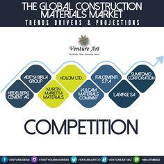 Competition!  #entrepreneurship #Q8 #startyourbusiness #tbt #happy #halafeb #startups #ventureart #vision #leading #positivethinking #innovative #business #solutions #picoftheday #l4l #like4like #2k17 #nationalday #liberationday