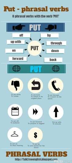 Forum | ________ English Grammar | Fluent Land8 Phrasal Verbs with PUT | Fluent Land