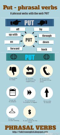 Forum | ________ English Grammar | Fluent Land8 Phrasal Verbs with PUT | Fluent Land