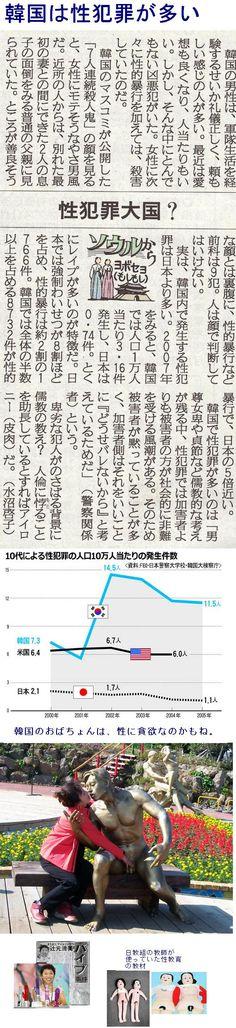 【さべつじゃないよじじつだよ: 日本で事件起こしてるのも朝鮮人なのですが…】強姦等の性犯罪のみならず、ありとあらゆる日本で起きてる犯罪の犯人が朝鮮人+支那人で7割あまりを占める。特に殺人等の凶悪事件に於いて この特亜二種は独占状態だ。「日本人犯罪者」の正体も その実態は特亜の「帰化人」と「背乗り」なのだから、大陸と半島の遺伝子を駆逐すれば日本は本当に安全で良い国になる。日本の国会を荒らしてるだけの「国壊議員」の正体も特亜の帰化人と『背乗り』だし…本っっ当にコイツらいらん!!!!!!# Blog Entry, Korea, Facts, Korean