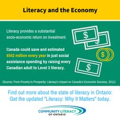 Literacy, Why It Matters Workplace Safety, Programming, Literacy, Saving Money, Investing, Success, Graphics, Board, Free