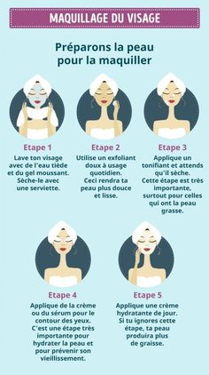 Natural Makeup Le guide le plus complet du maquillage - You only need to know some tricks to achieve a perfect image in a short time. Beauty Care, Diy Beauty, Beauty Makeup, Beauty Hacks, Makeup Guide, Diy Makeup, Makeup Ideas, Makeup Hacks, Makeup Tutorials