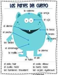 Spanish Body Parts Listening and Speaking Activity. Would be a fun activity. build your own crazy monster incorporating as many parts of the body as you can -- el cuerpo Preschool Spanish, Spanish Activities, Fun Activities, Listening Activities, Spanish Vocabulary, Spanish Language Learning, Teaching Spanish, Vocabulary Activities, Middle School Spanish