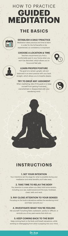 Basics of meditation