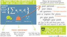 The Edge Rank system of Facebook- How to get more traffic from Facebook- from Zibbet's Blog - INSPIRE » Success On Zibbet