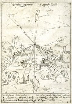 Perspective view of a town before a bay in outline, after Agostino Carracci Engraving Italian Painters, Italian Artist, Baroque, Annibale Carracci, Perspective Drawing Lessons, Names Of Artists, 3d Drawings, Caravaggio, Dibujo