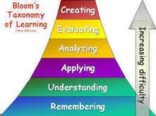 4 Ways to Ensure Students Learn While Creating - Edudemic