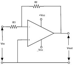 Inverting Operational Amplifiers Working and Applications