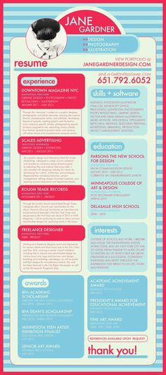Creative cv- I like this concept of keeping it simple, use of bold colour and adding a personal touch with a photo