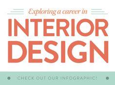 Exploring A Career In Interior Design