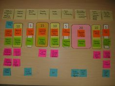 How to Plan for a Block Schedule - variety of timing within block and lots of forms/organizers