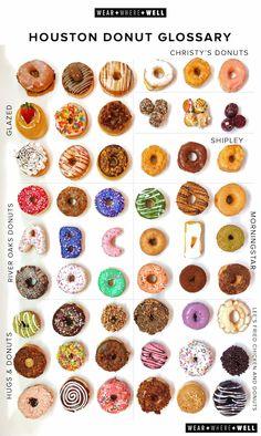 Donuts, Jigsaw Puzzle at Eurographics « Food Netork - Recipe Cute Donuts, Mini Donuts, Doughnuts, Homade Donuts, Powdered Donuts, Delicious Donuts, Delicious Desserts, Dessert Recipes, Yummy Food