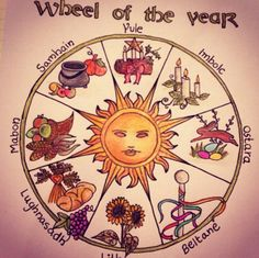 Wheel of the year, inspiration for the one that I'm gonna paint
