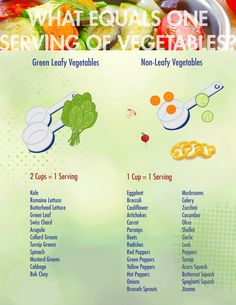 Simplified Vegetable Serving Size. Leafy Greens require 2 cups.