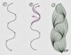 Over Zentangles zenspirations creactieve workshops art journals en andere creactieve werkvormen.