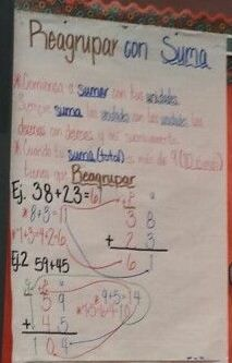 Jensen Grade 2 - Regrouping to Add Anchor Chart