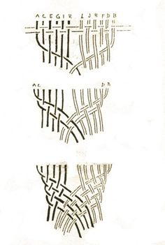 Illustrasjon av fletteteknikk Finger Weaving, Tablet Weaving, Weaving Textiles, Diy Fashion, Jewelry Crafts, Free Crochet, Diy And Crafts, Sewing Projects, Crochet Patterns