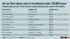 DEMOGRAFI KORT Så meget tjener folk i dit nabolag | Valg2015 | DR